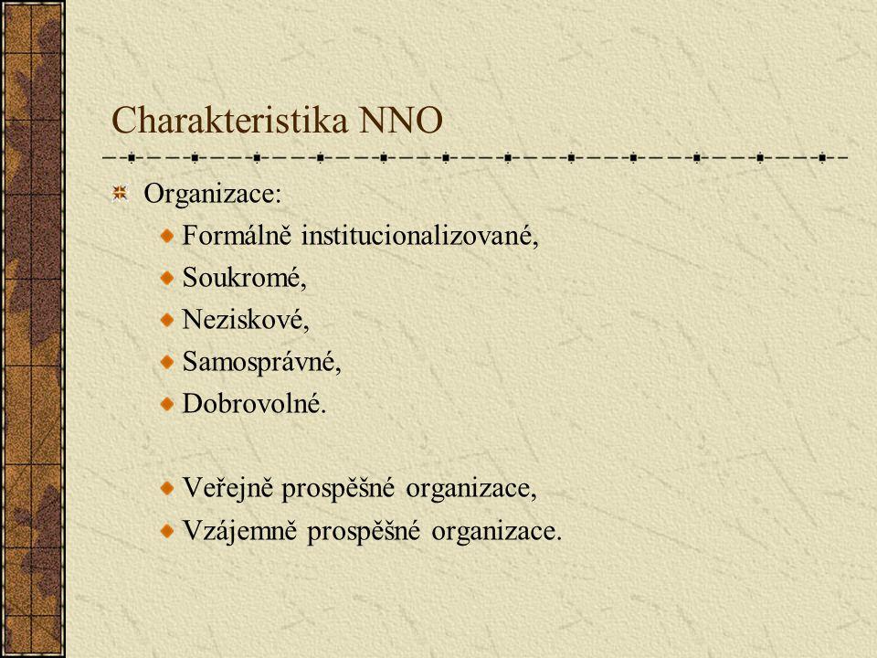 Charakteristika NNO Organizace: Formálně institucionalizované,