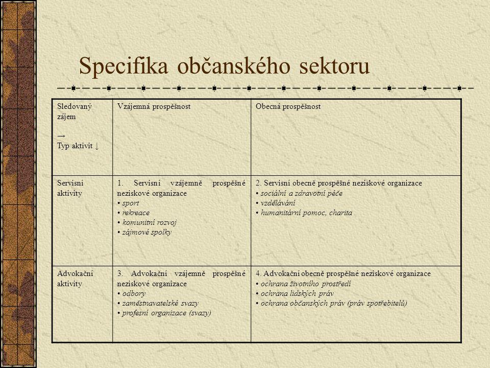 Specifika občanského sektoru