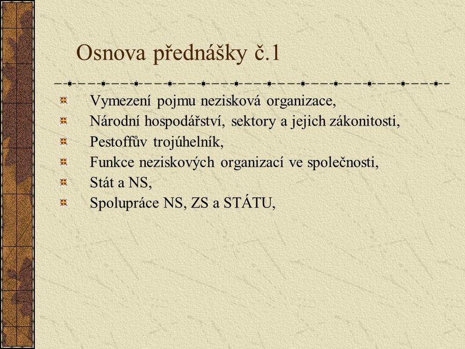 Osnova přednášky č.1 Vymezení pojmu nezisková organizace,
