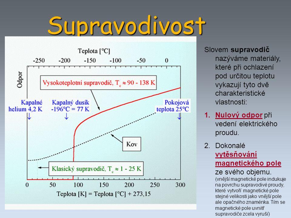 Supravodivost Slovem supravodič nazýváme materiály, které při ochlazení pod určitou teplotu vykazují tyto dvě charakteristické vlastnosti: