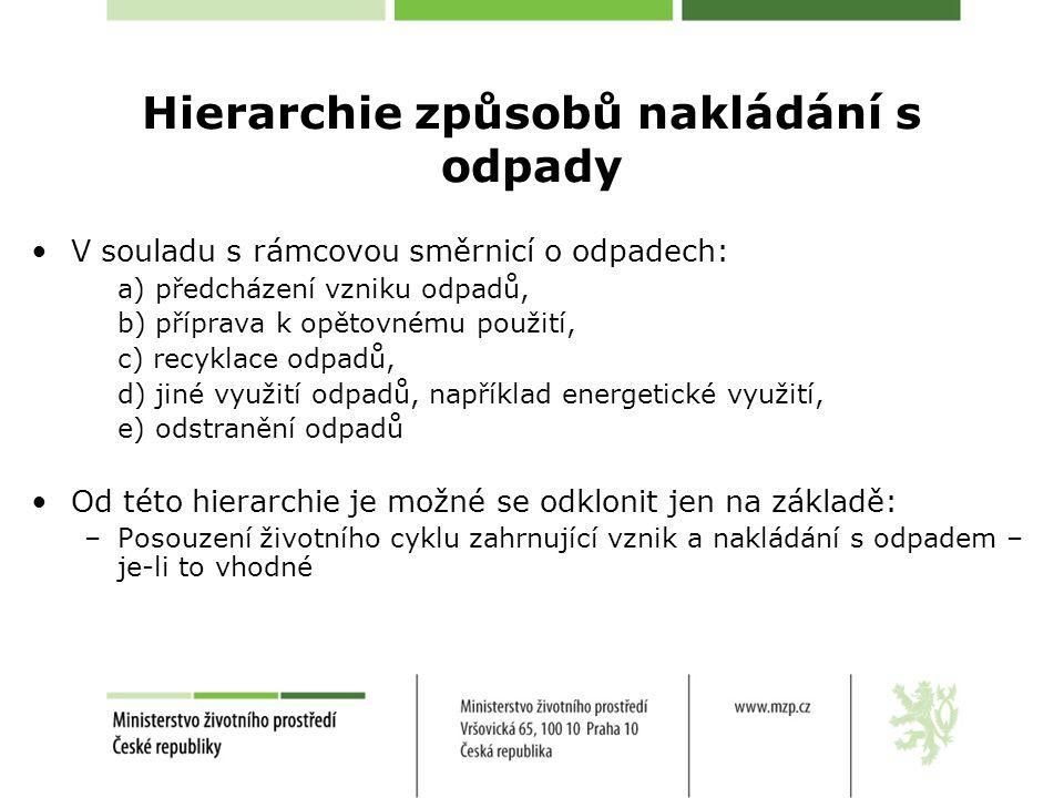 Hierarchie způsobů nakládání s odpady