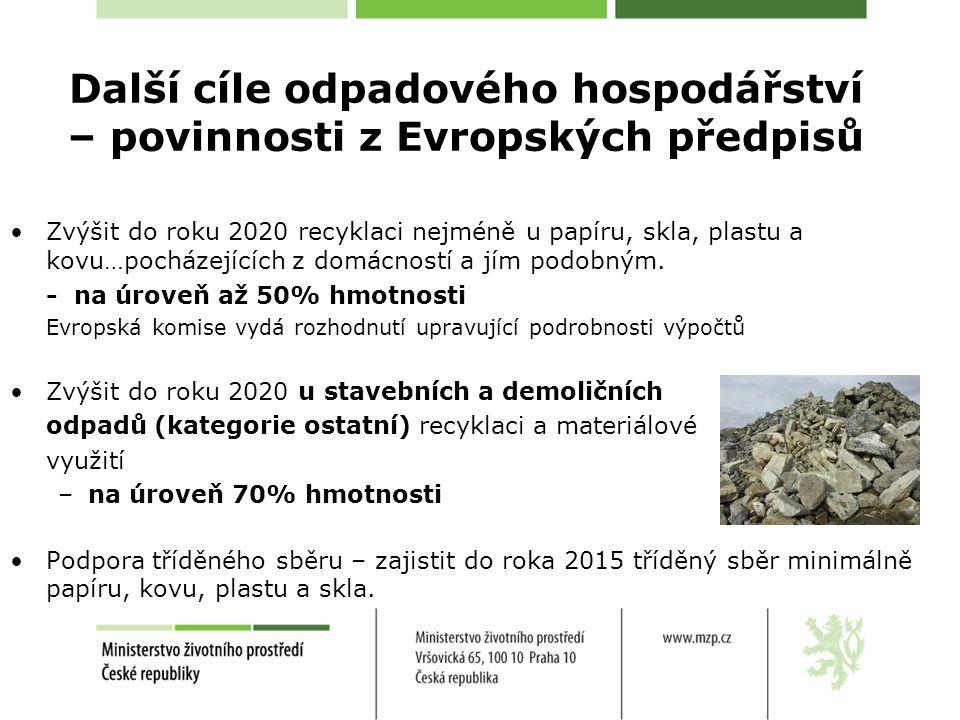 Další cíle odpadového hospodářství – povinnosti z Evropských předpisů