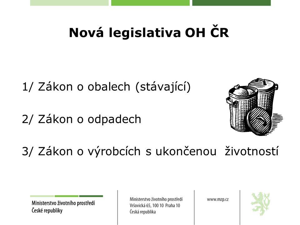 Nová legislativa OH ČR 1/ Zákon o obalech (stávající)