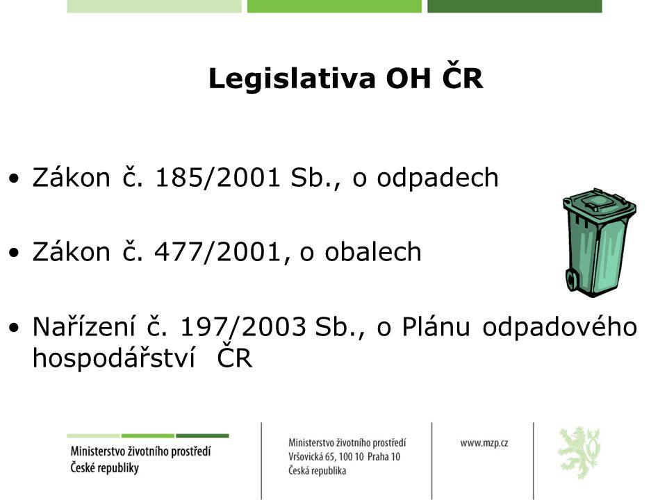 Legislativa OH ČR Zákon č. 185/2001 Sb., o odpadech