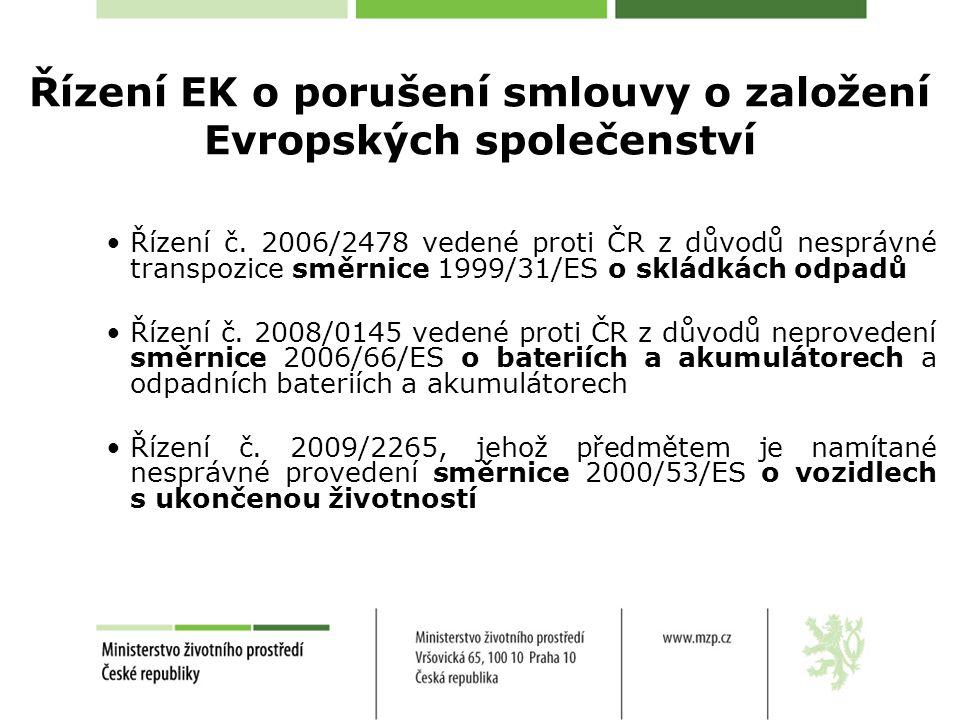 Řízení EK o porušení smlouvy o založení Evropských společenství