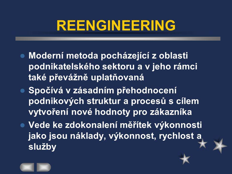 REENGINEERING Moderní metoda pocházející z oblasti podnikatelského sektoru a v jeho rámci také převážně uplatňovaná.