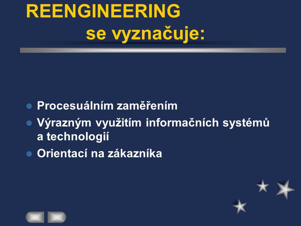 REENGINEERING se vyznačuje: