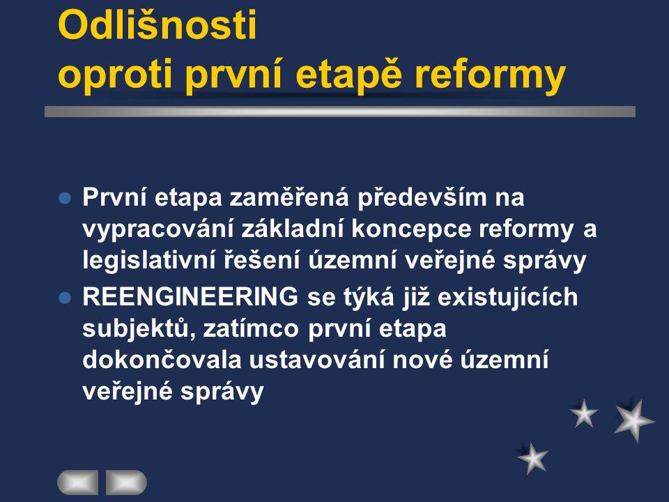 Odlišnosti oproti první etapě reformy