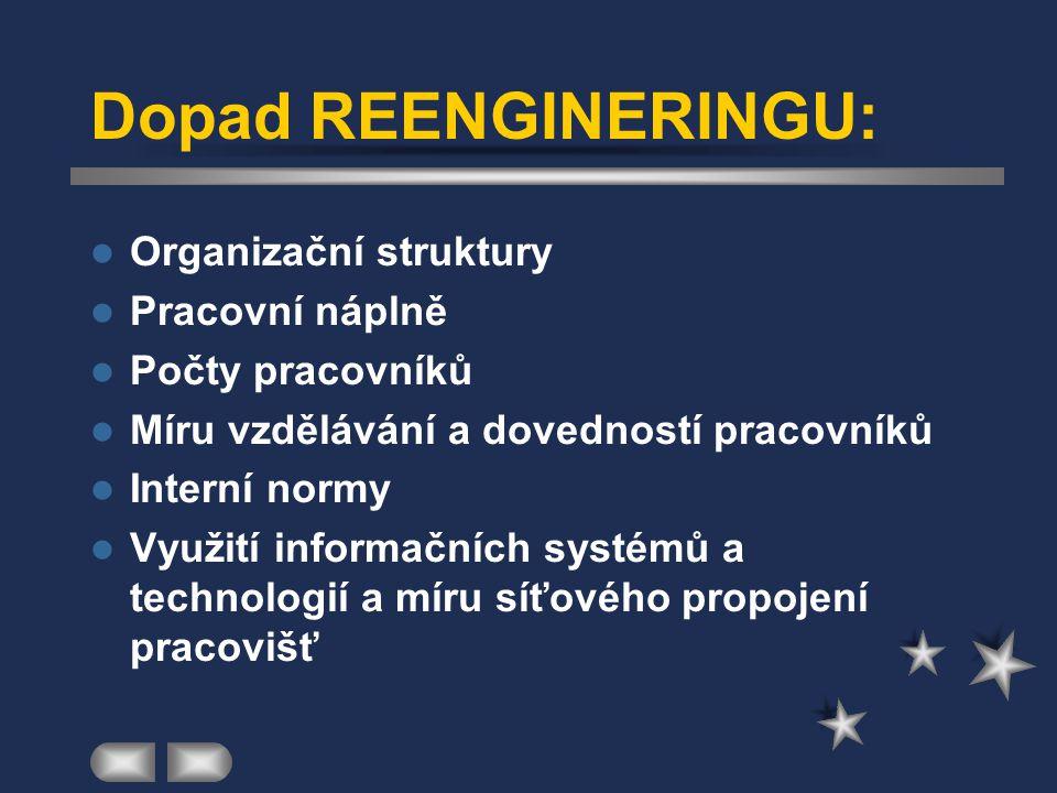 Dopad REENGINERINGU: Organizační struktury Pracovní náplně