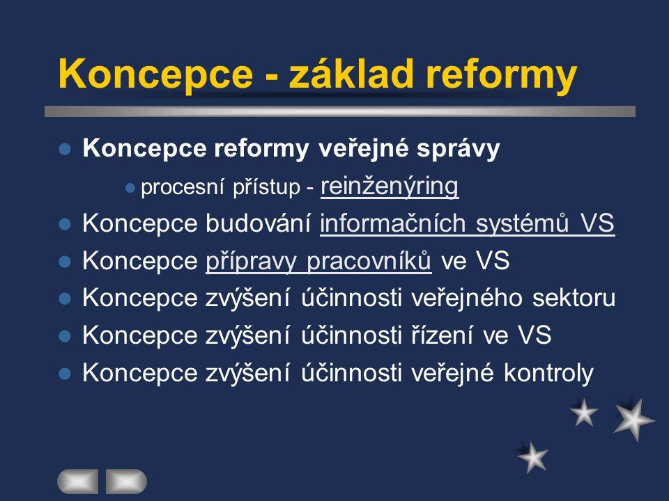 Koncepce - základ reformy