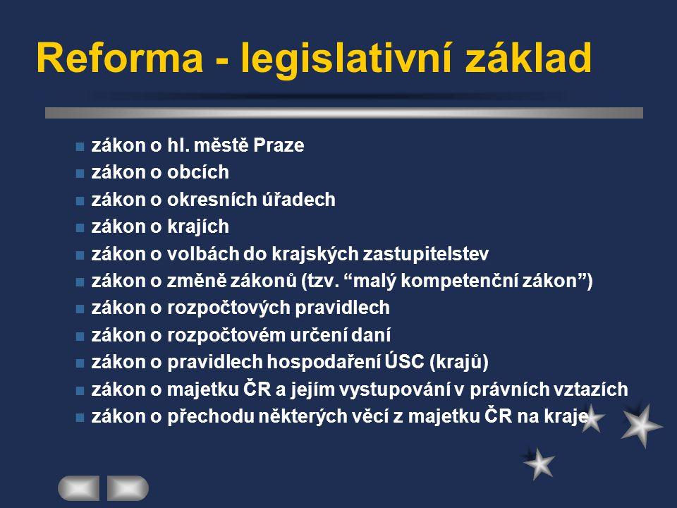 Reforma - legislativní základ