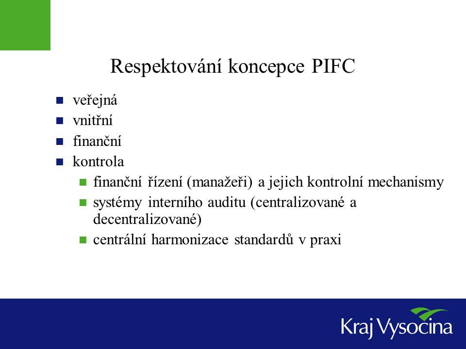 Respektování koncepce PIFC
