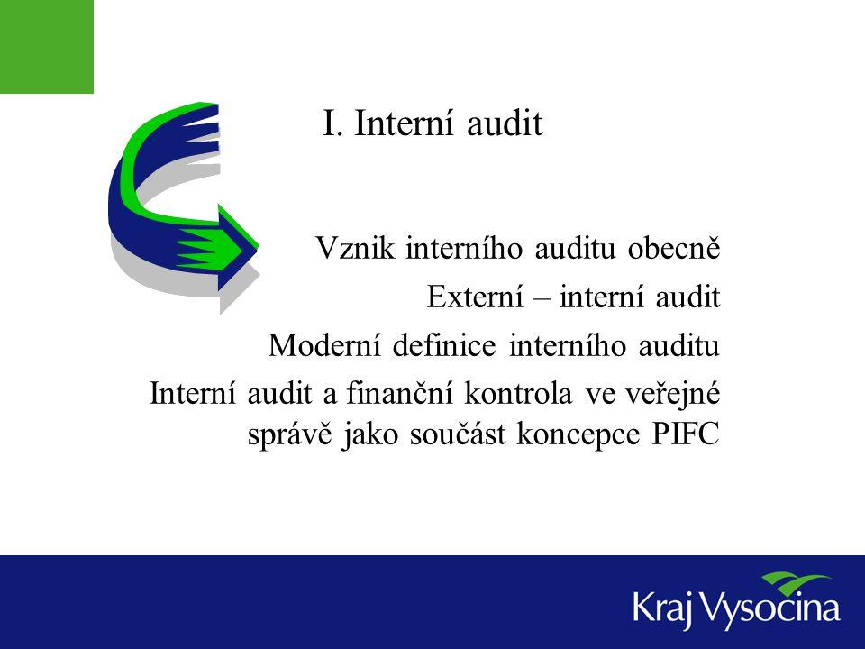 I. Interní audit Vznik interního auditu obecně Externí – interní audit