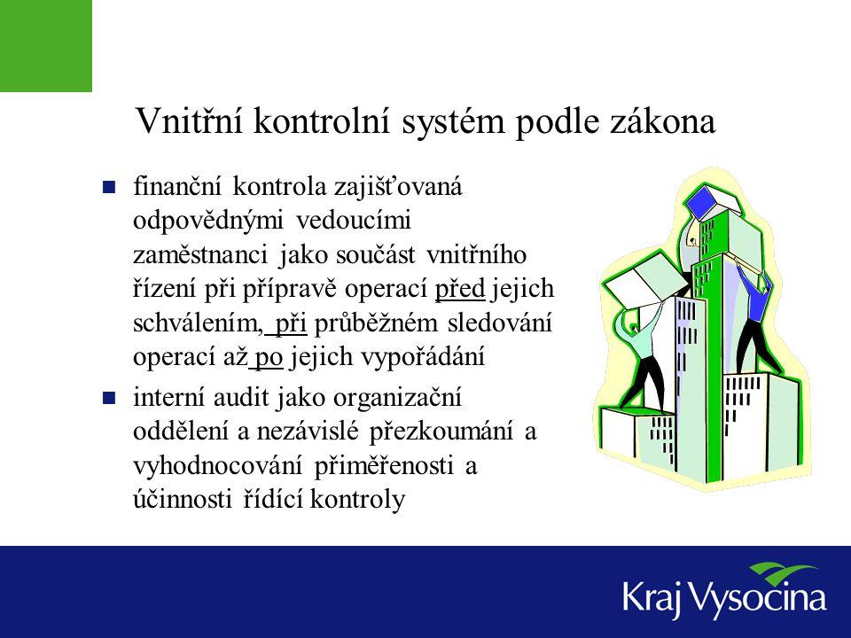 Vnitřní kontrolní systém podle zákona