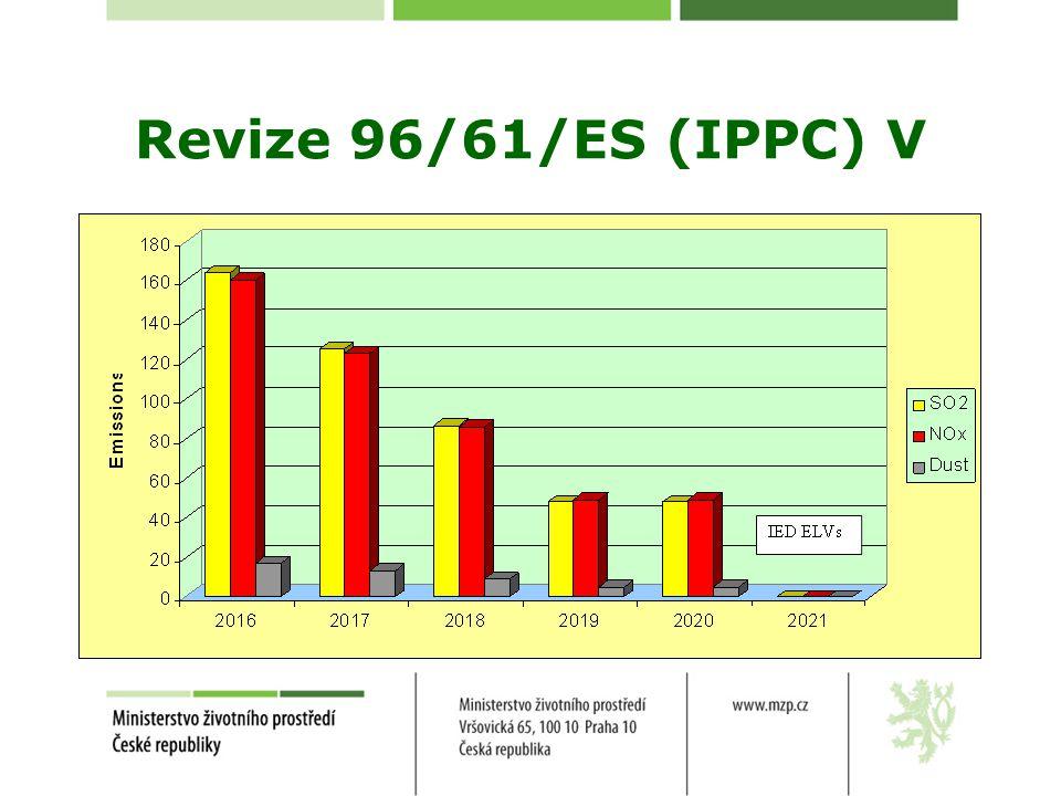 Revize 96/61/ES (IPPC) V