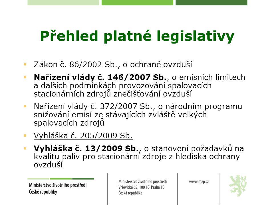 Přehled platné legislativy