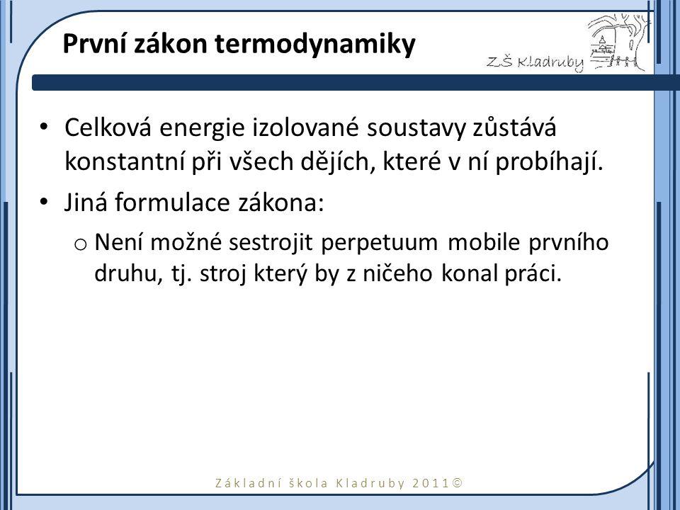 První zákon termodynamiky