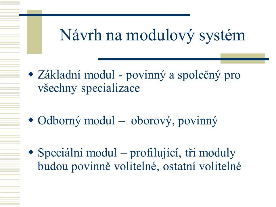 Návrh na modulový systém