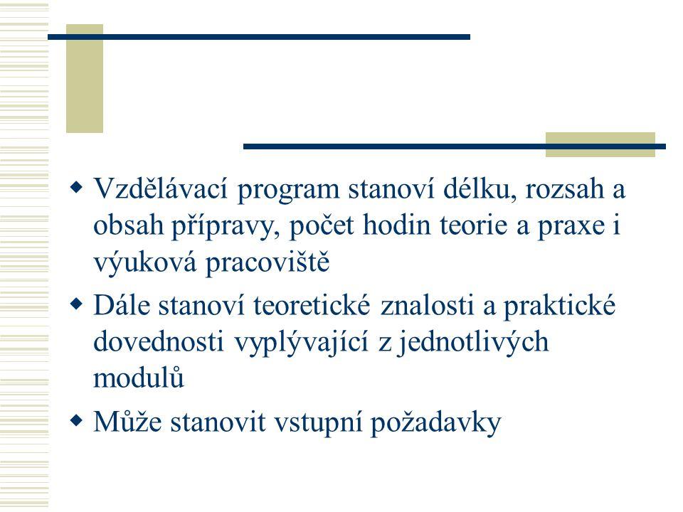 Vzdělávací program stanoví délku, rozsah a obsah přípravy, počet hodin teorie a praxe i výuková pracoviště