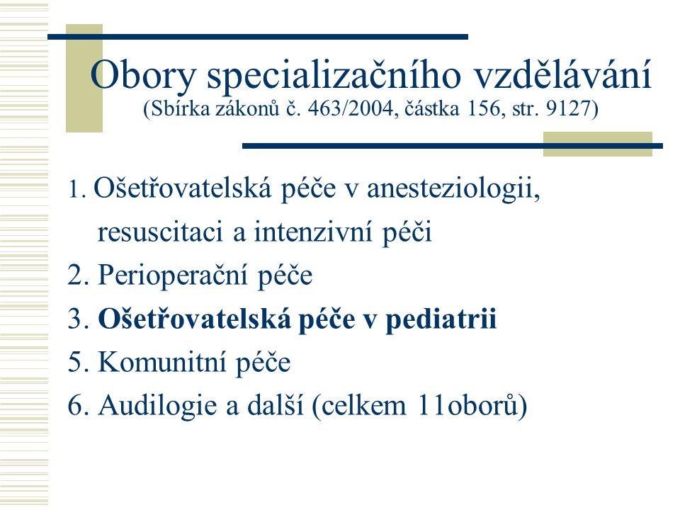 Obory specializačního vzdělávání (Sbírka zákonů č