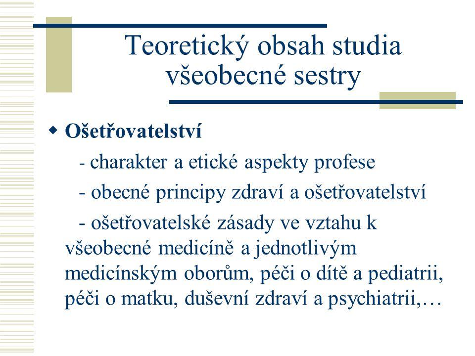 Teoretický obsah studia všeobecné sestry
