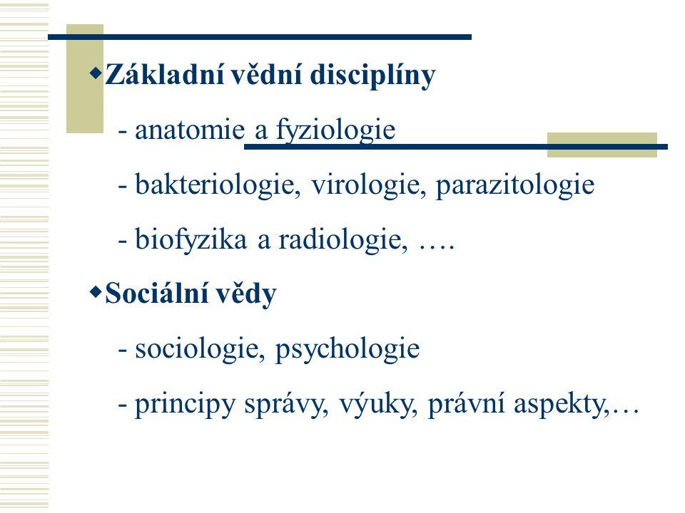 Základní vědní disciplíny