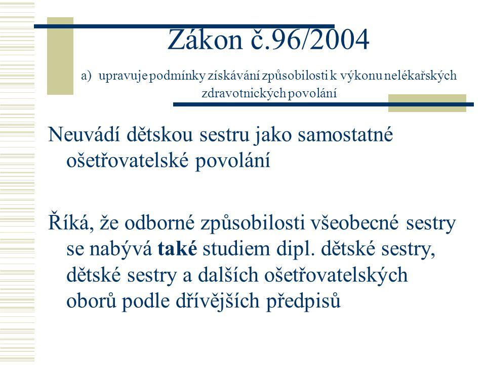 Zákon č.96/2004 a) upravuje podmínky získávání způsobilosti k výkonu nelékařských zdravotnických povolání