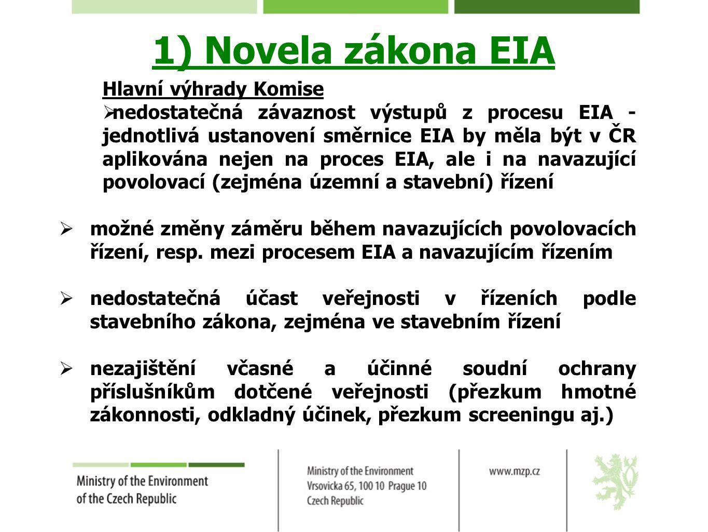 1) Novela zákona EIA Hlavní výhrady Komise