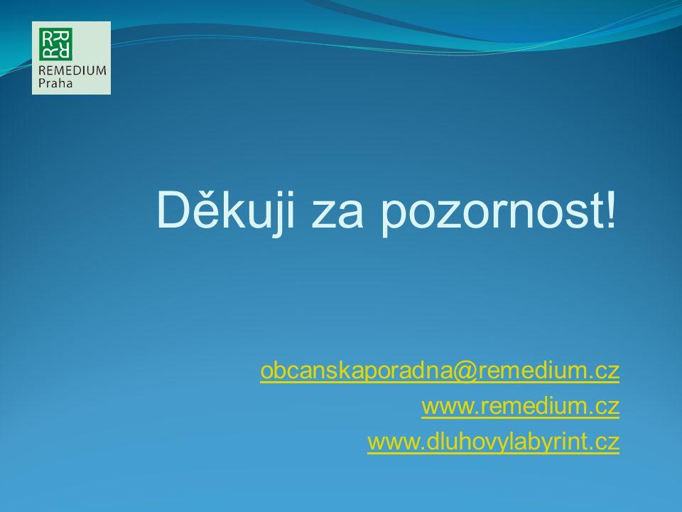 Děkuji za pozornost! obcanskaporadna@remedium.cz www.remedium.cz