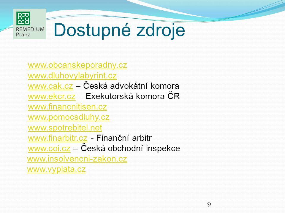 Dostupné zdroje www.obcanskeporadny.cz www.dluhovylabyrint.cz
