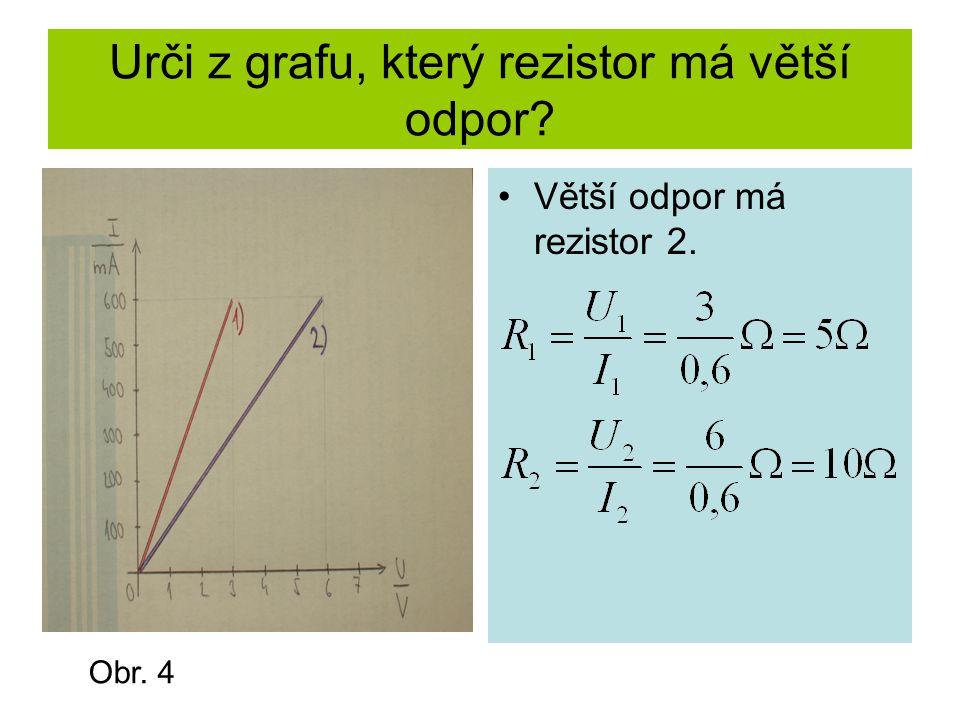 Urči z grafu, který rezistor má větší odpor