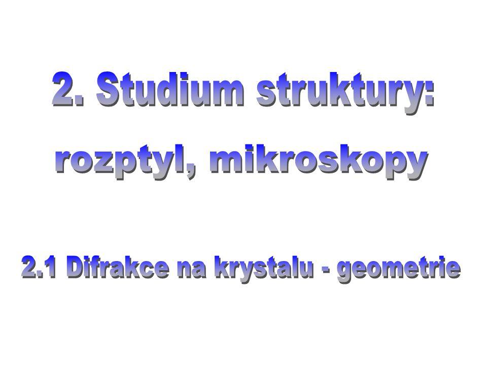 2.1 Difrakce na krystalu - geometrie