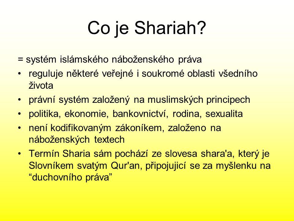 Co je Shariah = systém islámského náboženského práva
