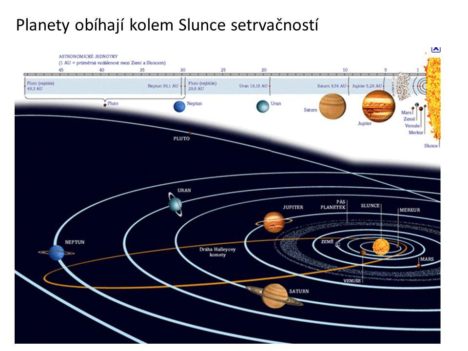 Planety obíhají kolem Slunce setrvačností