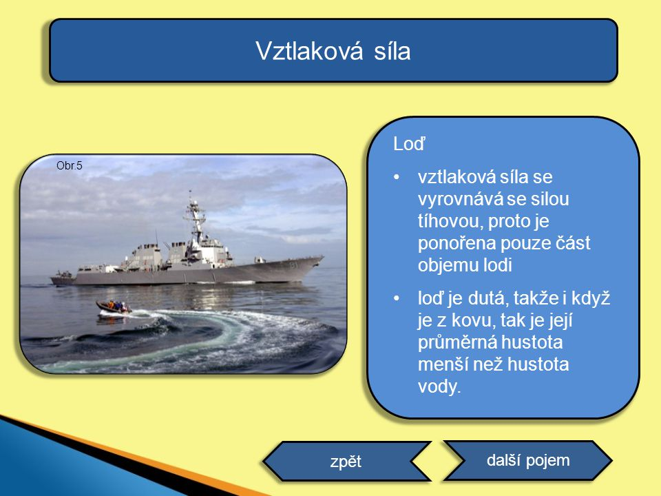 Vztlaková síla Loď. vztlaková síla se vyrovnává se silou tíhovou, proto je ponořena pouze část objemu lodi.
