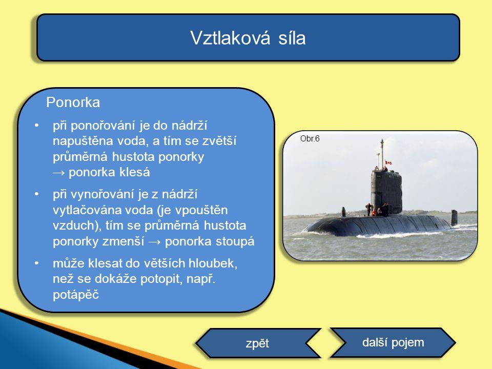 Vztlaková síla Ponorka