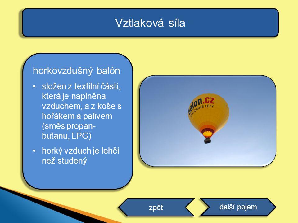 Vztlaková síla horkovzdušný balón