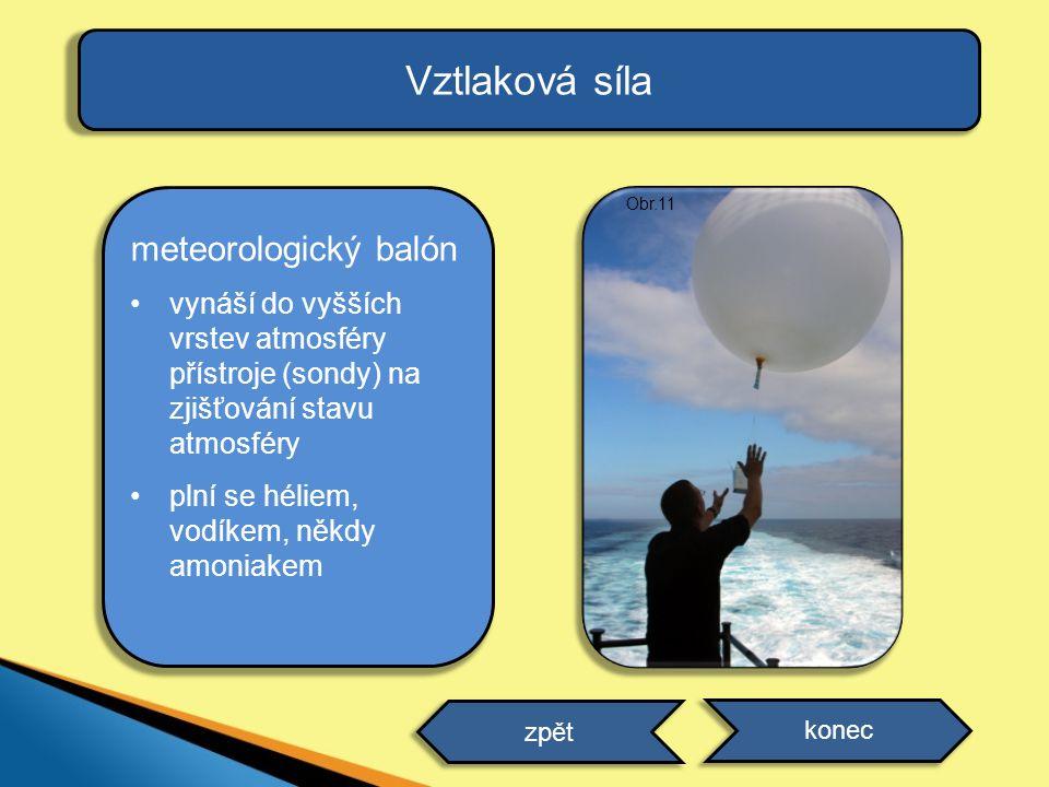 Vztlaková síla meteorologický balón