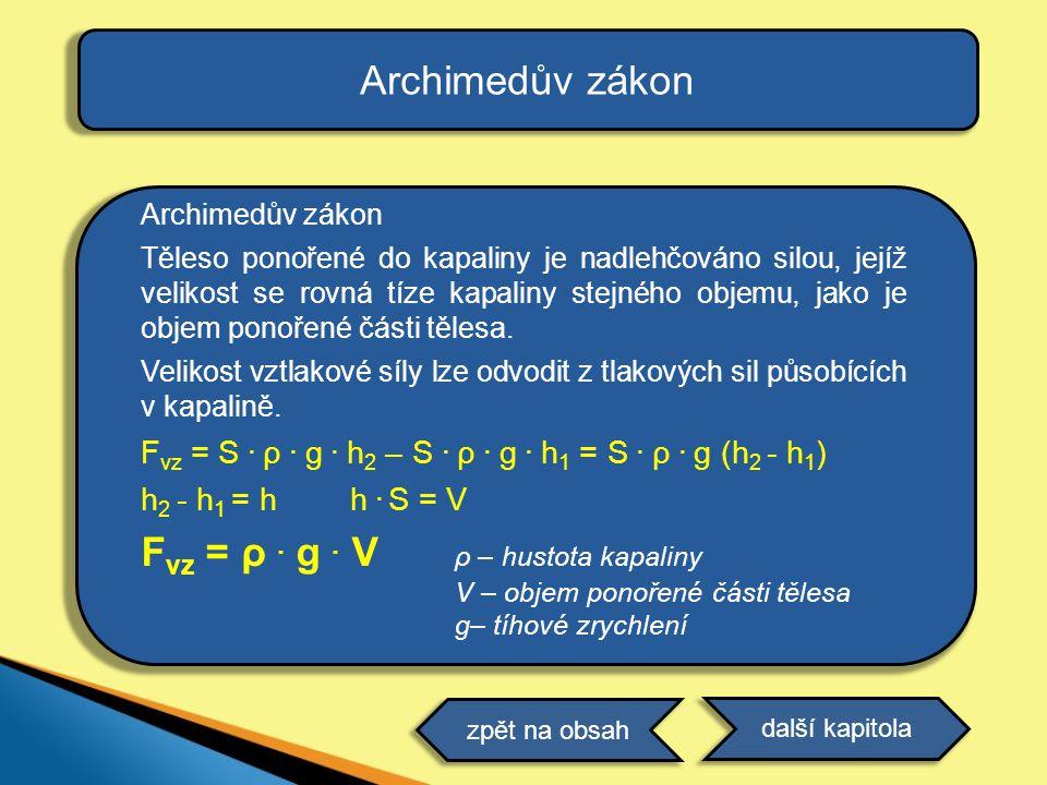 Fvz = ρ . g . V ρ – hustota kapaliny V – objem ponořené části tělesa