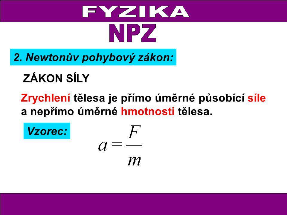 FYZIKA NPZ 2. Newtonův pohybový zákon: ZÁKON SÍLY
