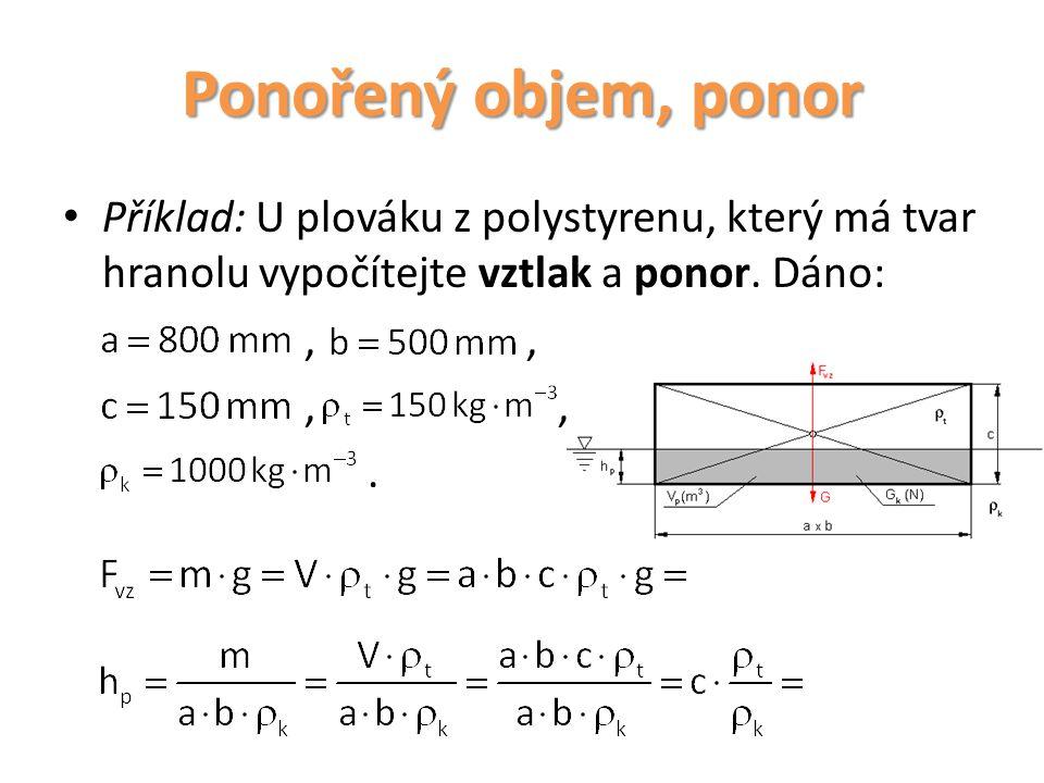 Ponořený objem, ponor Příklad: U plováku z polystyrenu, který má tvar hranolu vypočítejte vztlak a ponor. Dáno: