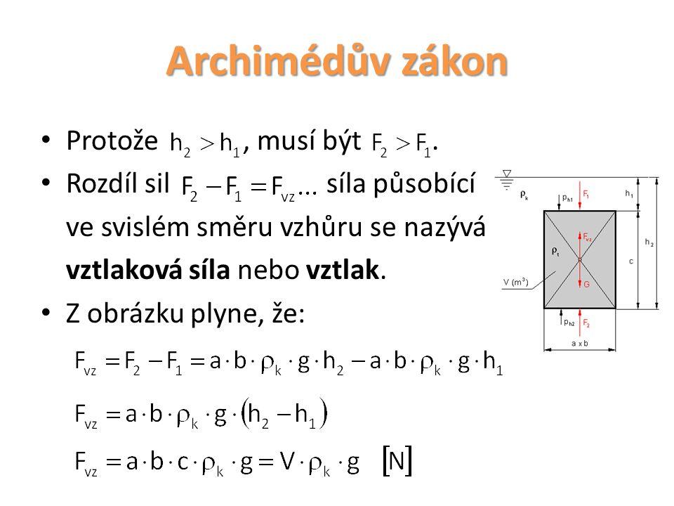 Archimédův zákon Protože , musí být . Rozdíl sil síla působící