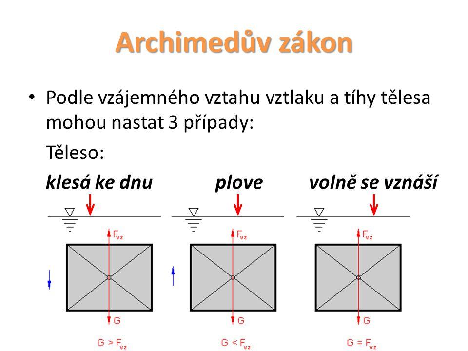 Archimedův zákon Podle vzájemného vztahu vztlaku a tíhy tělesa mohou nastat 3 případy: Těleso: klesá ke dnu plove volně se vznáší.