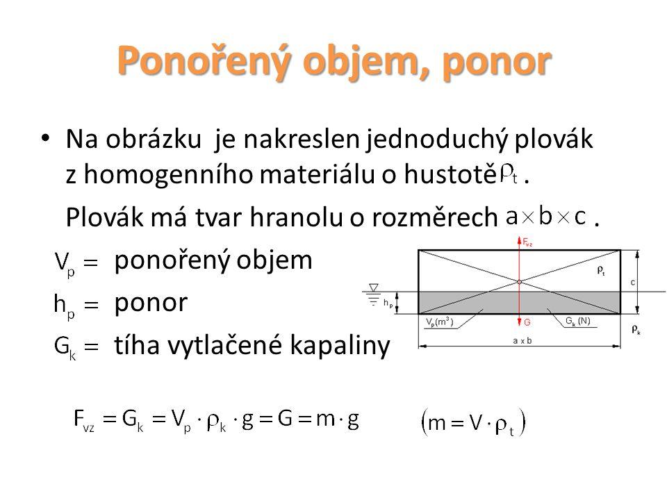 Ponořený objem, ponor Na obrázku je nakreslen jednoduchý plovák z homogenního materiálu o hustotě .