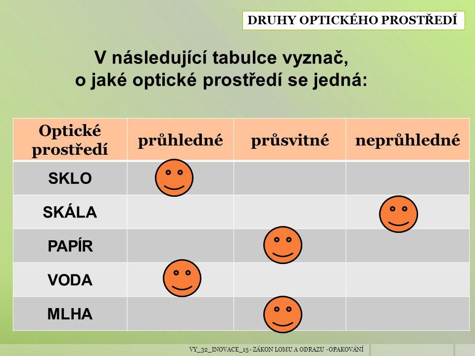 V následující tabulce vyznač, o jaké optické prostředí se jedná: