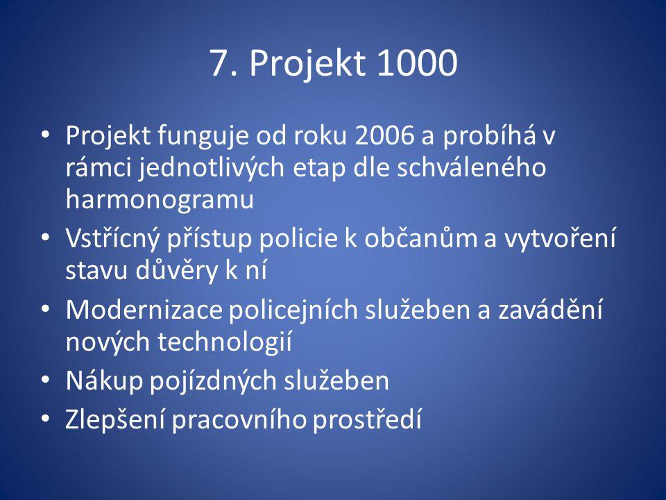 7. Projekt 1000 Projekt funguje od roku 2006 a probíhá v rámci jednotlivých etap dle schváleného harmonogramu.