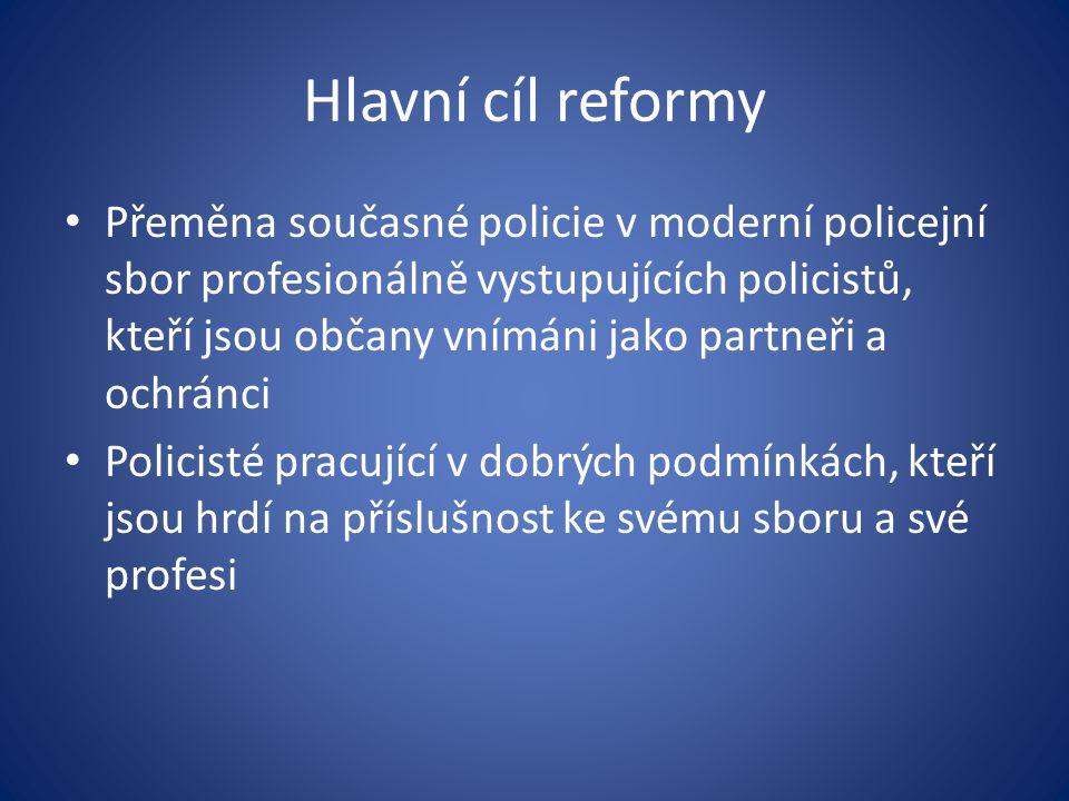 Hlavní cíl reformy