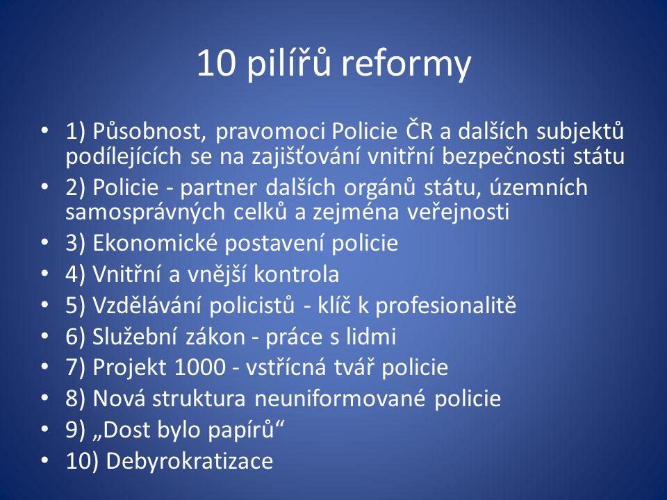 10 pilířů reformy 1) Působnost, pravomoci Policie ČR a dalších subjektů podílejících se na zajišťování vnitřní bezpečnosti státu.