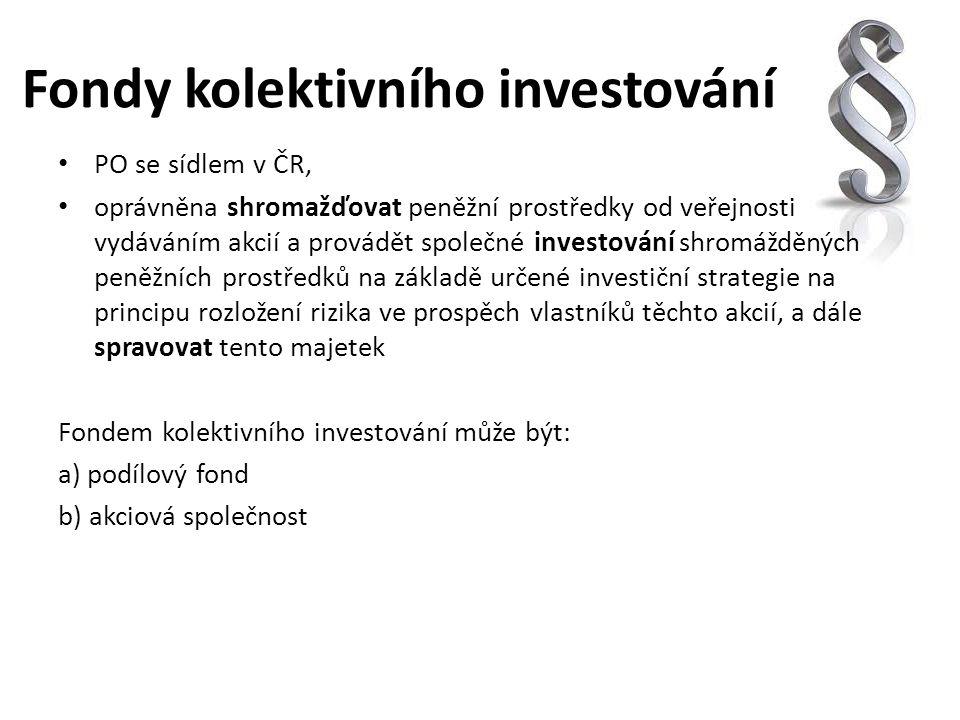 Fondy kolektivního investování