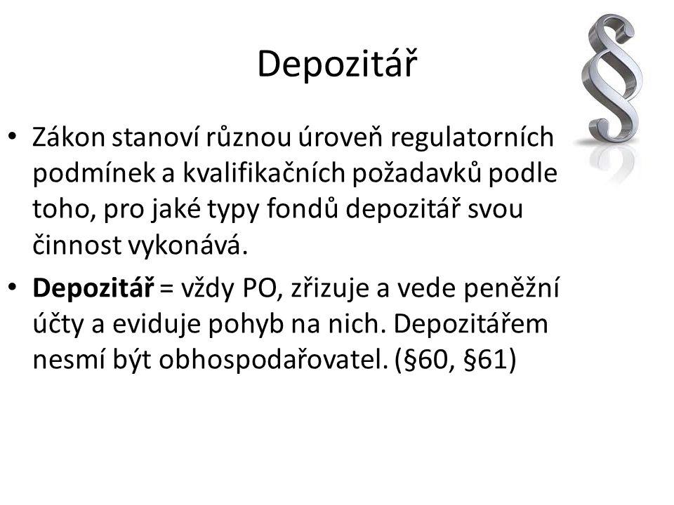 Depozitář
